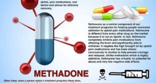Chống tái nghiện ma túy bằng Naltrexone là gì?